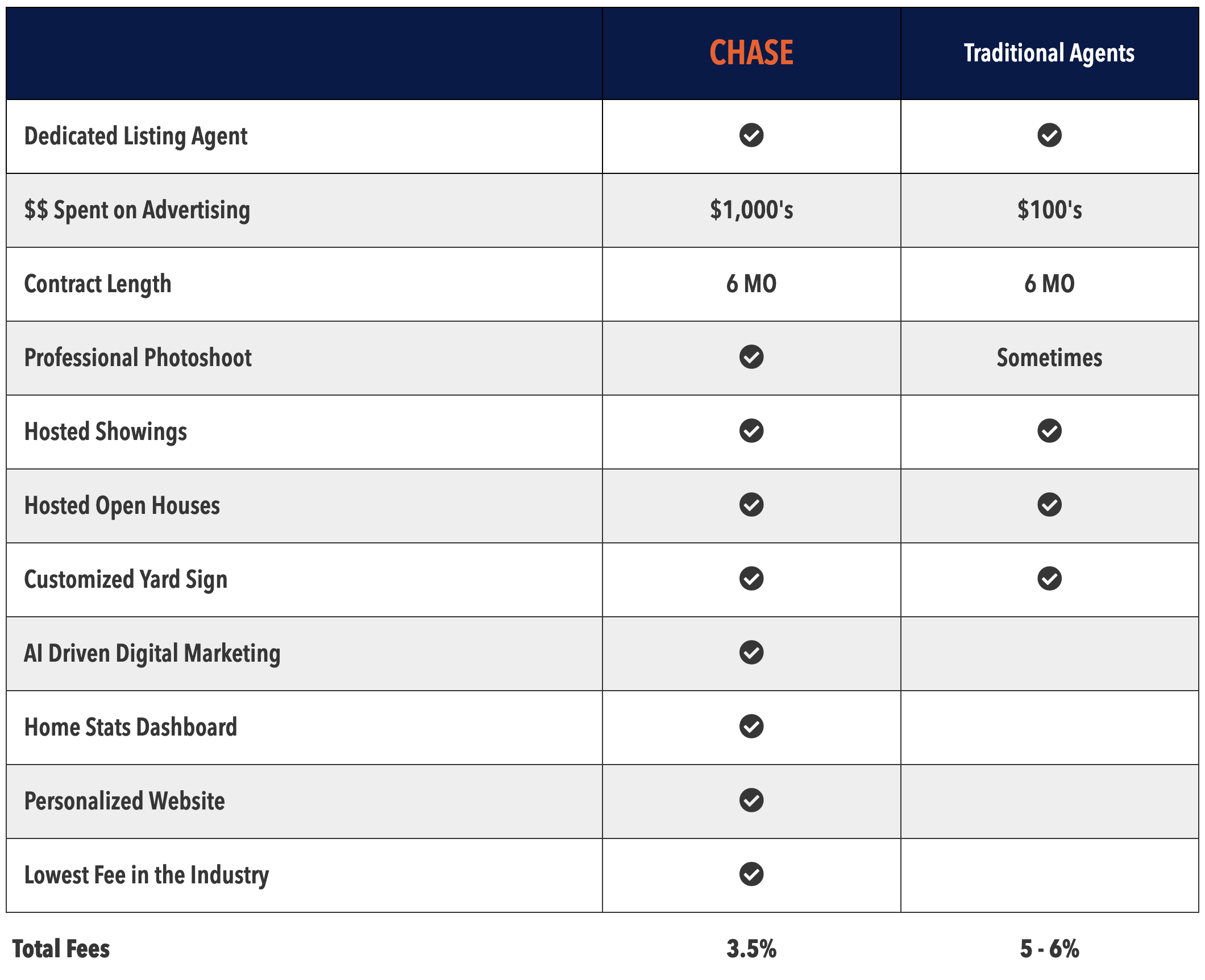 instant-listings-table-desktop_@2x