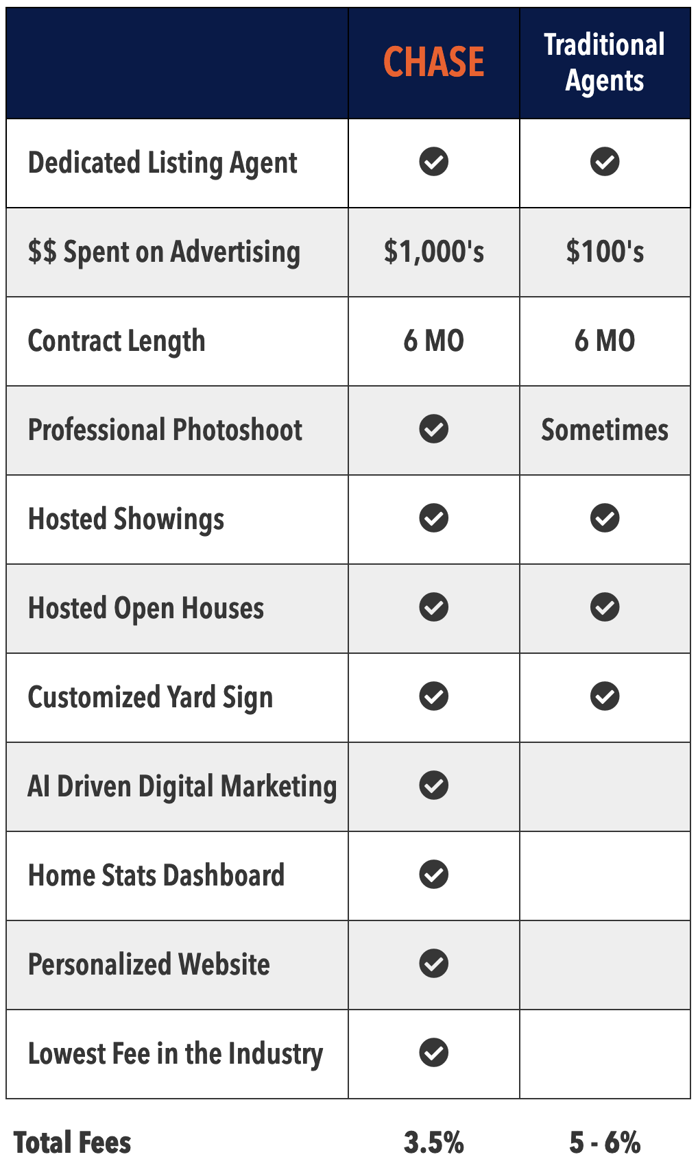 instant-listings-table-mobile_@2x