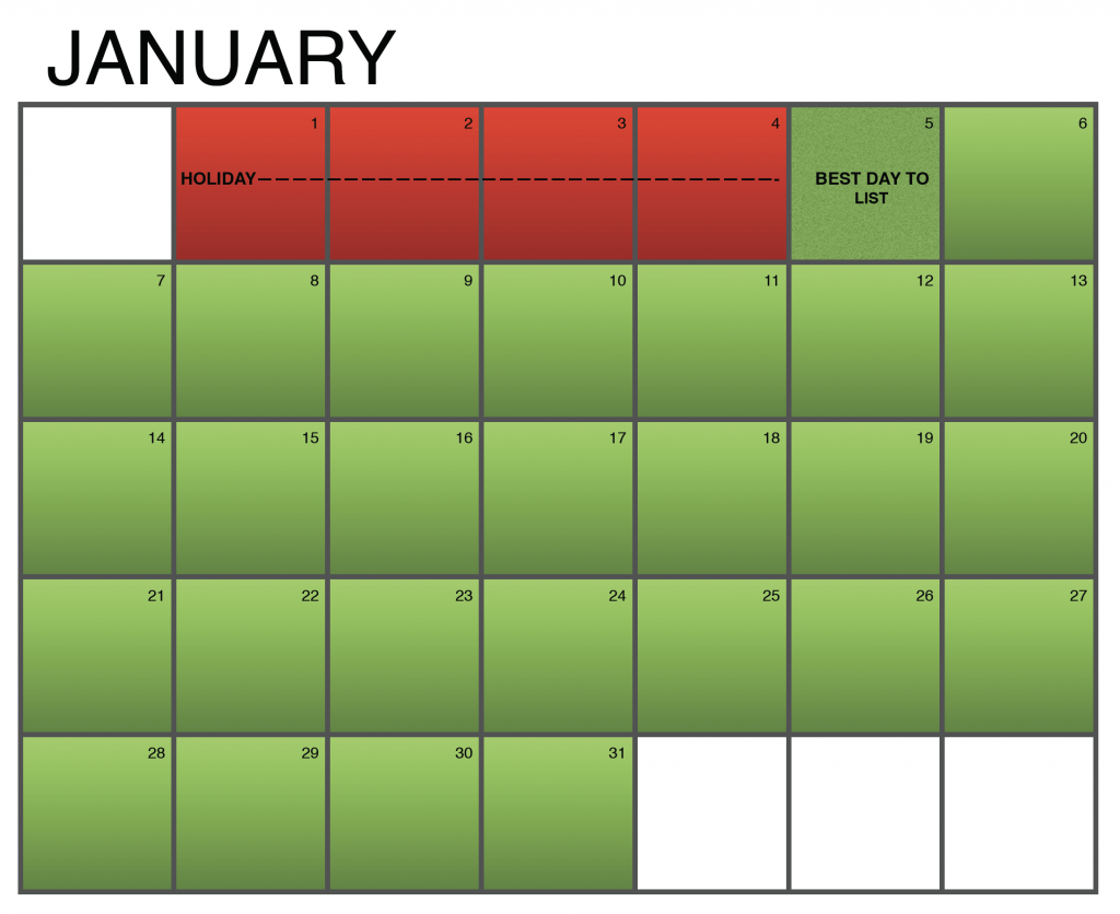 Seasonality Calendar - January