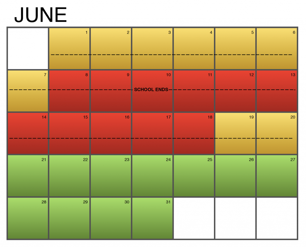 Seasonality Calendar - June